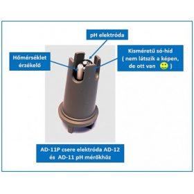 pH és EC elektródák, kalibrálás